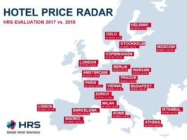 Hotels prices statistics